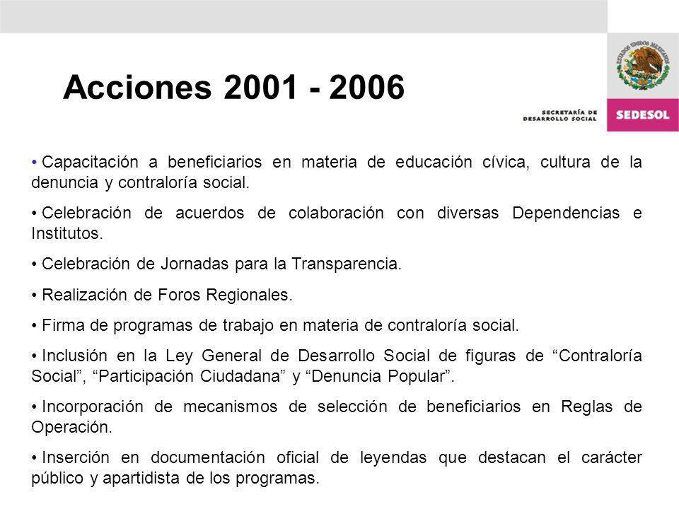 Capacitación a beneficiarios en materia de educación cívica, cultura de la denuncia y contraloría social. Celebración de acuerdos de colaboración con