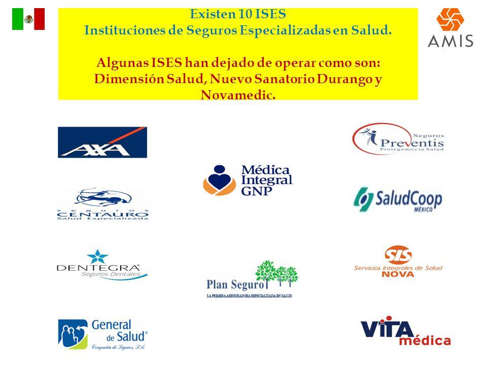 Existen 10 ISES Instituciones de Seguros Especializadas en Salud. Algunas ISES han dejado de operar como son: Dimensión Salud, Nuevo Sanatorio Durango