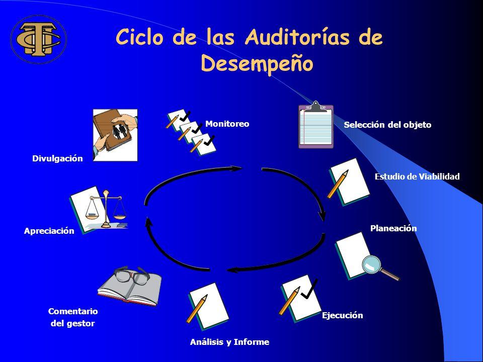Planeación Ejecución Comentario del gestor Apreciación Divulgación Ciclo de las Auditorías de Desempeño Monitoreo Selección del objeto Estudio de Viabilidad Análisis y Informe
