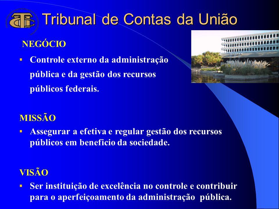 Tribunal de Contas da União NEGÓCIO Controle externo da administração pública e da gestão dos recursos públicos federais.