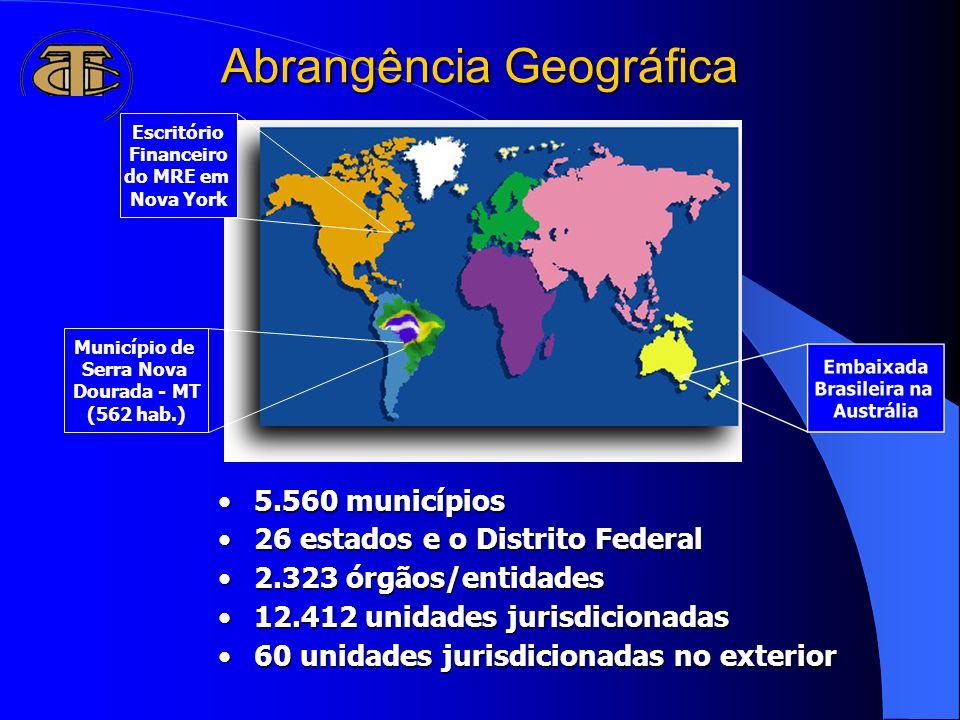 5.560 municípios5.560 municípios 26 estados e o Distrito Federal26 estados e o Distrito Federal 2.323 órgãos/entidades2.323 órgãos/entidades 12.412 unidades jurisdicionadas12.412 unidades jurisdicionadas 60 unidades jurisdicionadas no exterior60 unidades jurisdicionadas no exterior Escritório Financeiro do MRE em Nova York Embaixada Brasileira na Austrália Município de Serra Nova Dourada - MT (562 hab.) Abrangência Geográfica