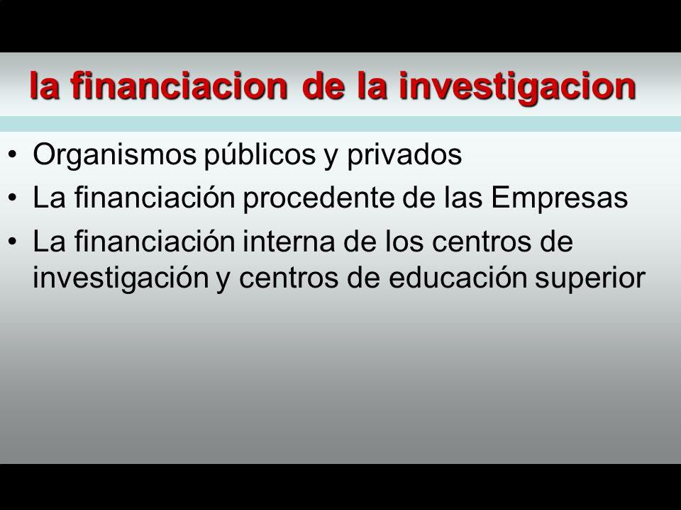la financiacion de la investigacion Organismos públicos y privados La financiación procedente de las Empresas La financiación interna de los centros de investigación y centros de educación superior