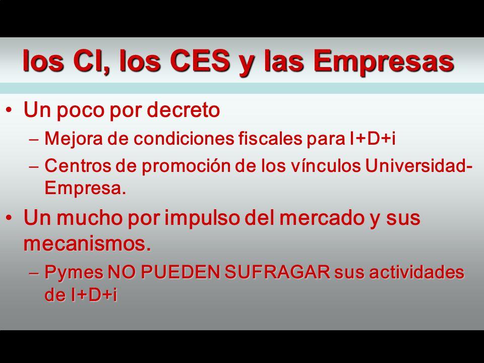 los CI, los CES y las Empresas Un poco por decreto –Mejora de condiciones fiscales para I+D+i –Centros de promoción de los vínculos Universidad- Empresa.
