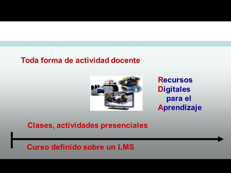 Curso definido sobre un LMS Clases, actividades presenciales Toda forma de actividad docente Recursos Digitales para el para el Aprendizaje