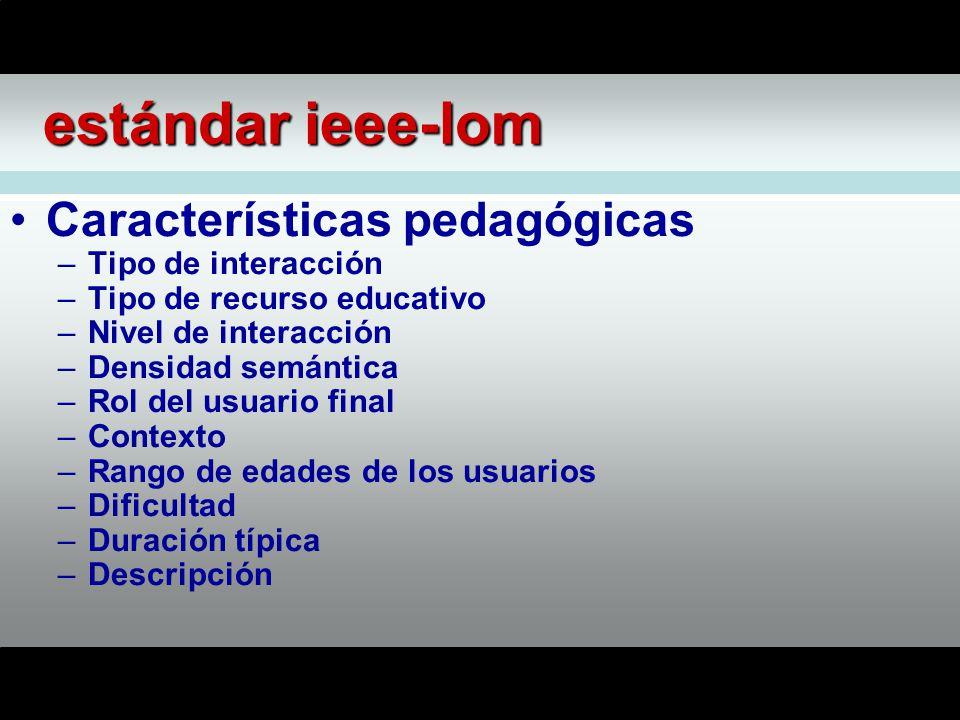 estándar ieee-lom Características pedagógicas –Tipo de interacción –Tipo de recurso educativo –Nivel de interacción –Densidad semántica –Rol del usuario final –Contexto –Rango de edades de los usuarios –Dificultad –Duración típica –Descripción