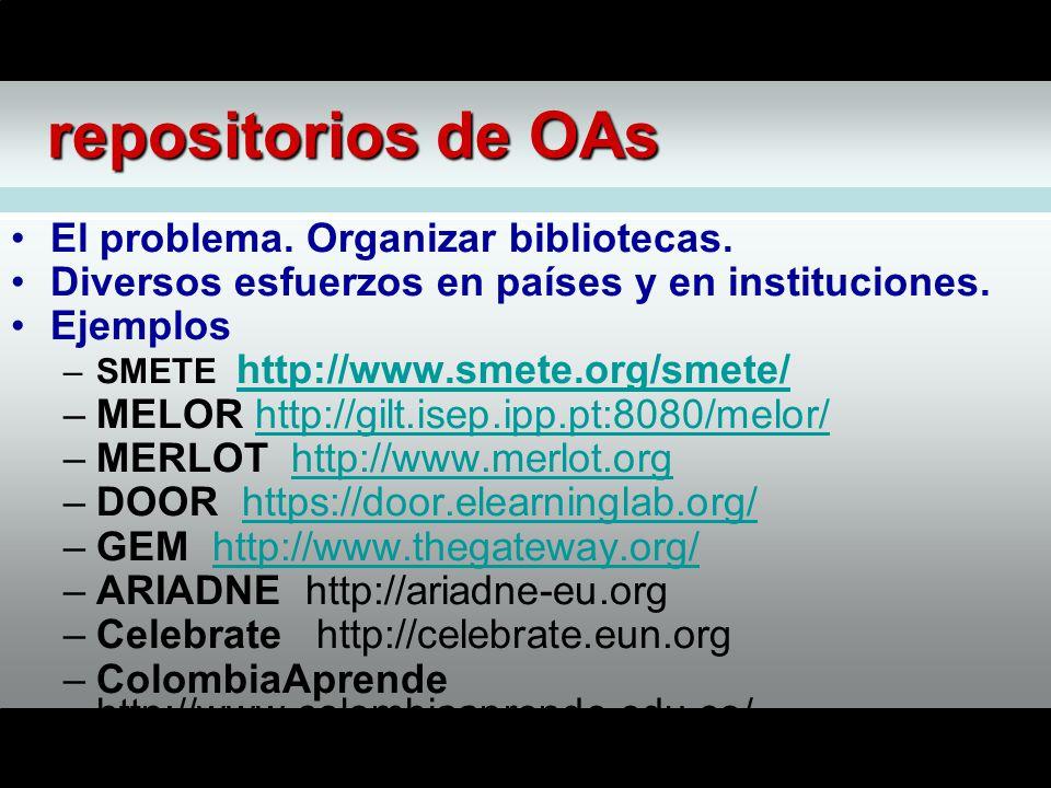 repositorios de OAs El problema. Organizar bibliotecas.