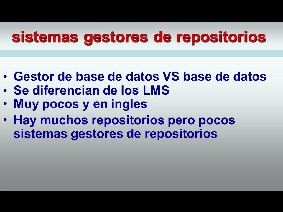 sistemas gestores de repositorios Gestor de base de datos VS base de datos Se diferencian de los LMS Muy pocos y en ingles Hay muchos repositorios pero pocos sistemas gestores de repositorios