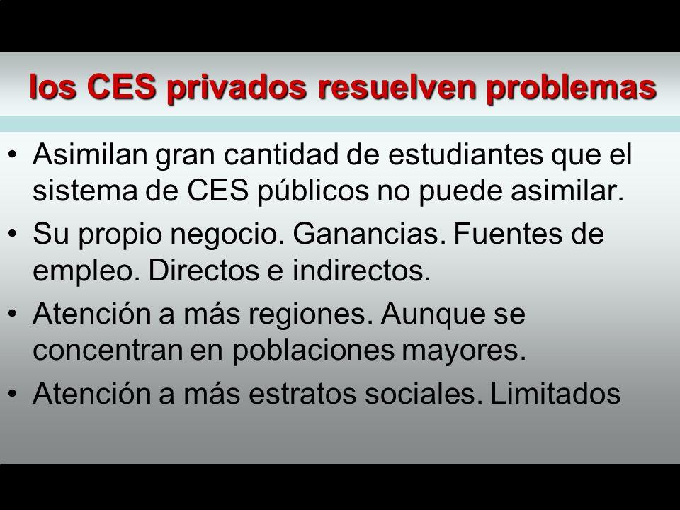 los CES privados resuelven problemas Asimilan gran cantidad de estudiantes que el sistema de CES públicos no puede asimilar.