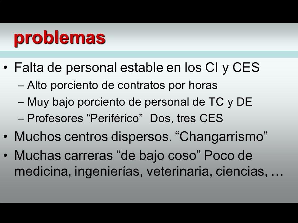problemas Falta de personal estable en los CI y CES –Alto porciento de contratos por horas –Muy bajo porciento de personal de TC y DE –Profesores Periférico Dos, tres CES Muchos centros dispersos.