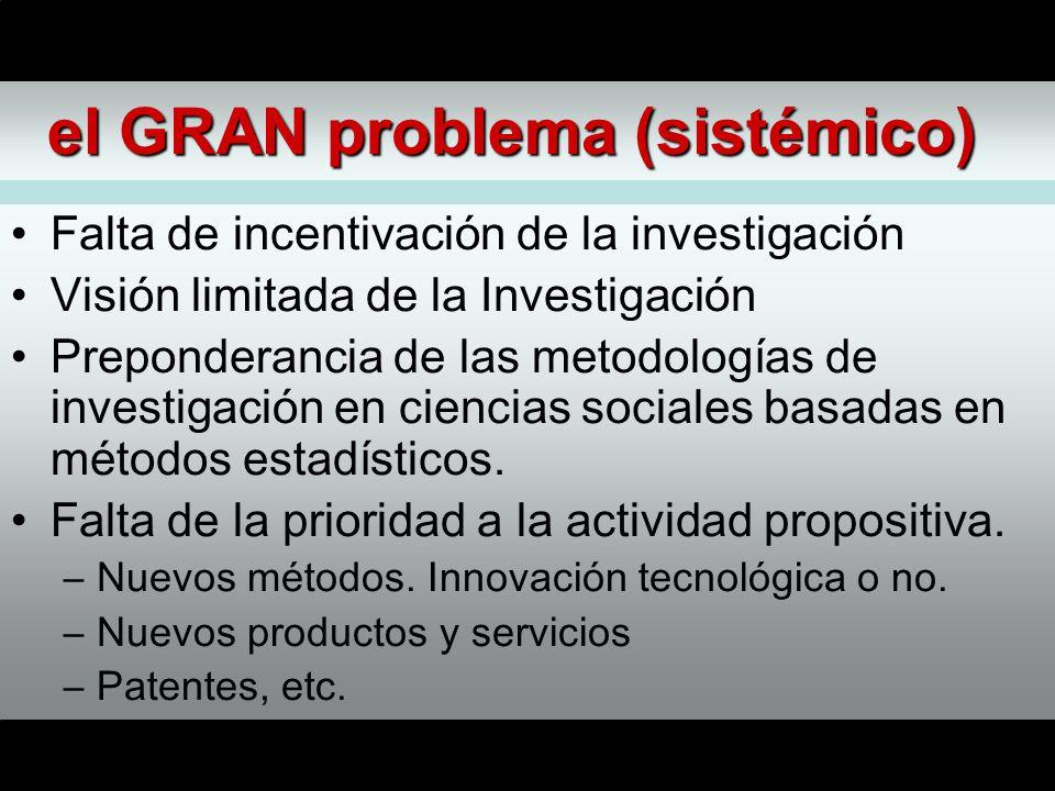 el GRAN problema (sistémico) Falta de incentivación de la investigación Visión limitada de la Investigación Preponderancia de las metodologías de investigación en ciencias sociales basadas en métodos estadísticos.
