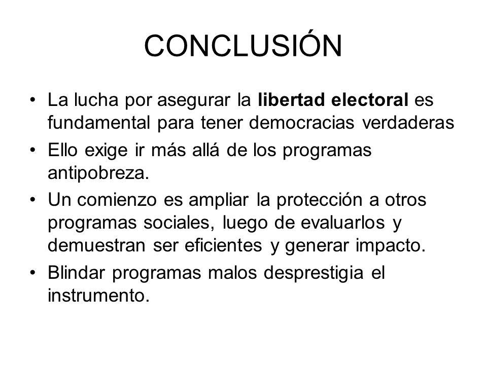 CONCLUSIÓN La lucha por asegurar la libertad electoral es fundamental para tener democracias verdaderas Ello exige ir más allá de los programas antipo
