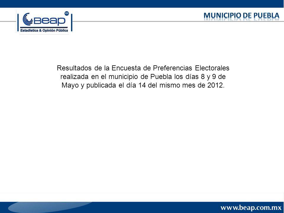 Resultados de la Encuesta de Preferencias Electorales realizada en el municipio de Puebla los días 8 y 9 de Mayo y publicada el día 14 del mismo mes de 2012.