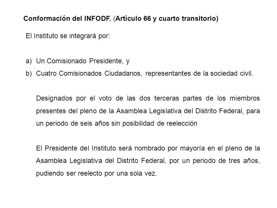 Conformación del INFODF.