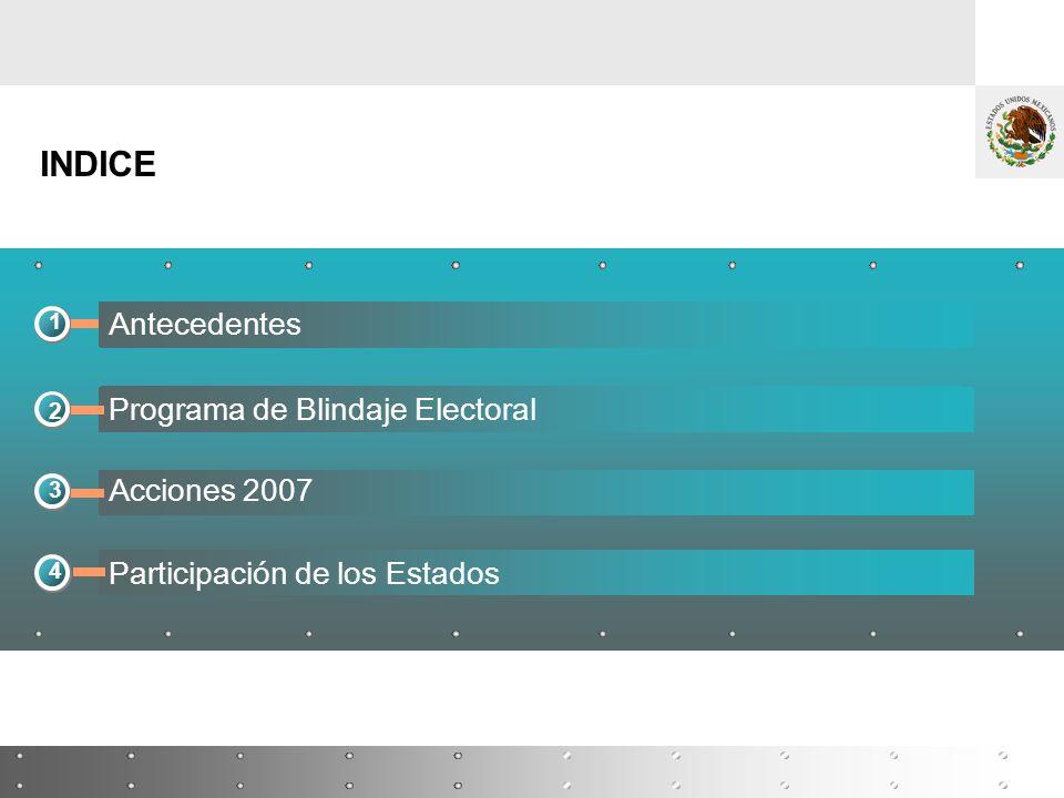 Programa de Blindaje Electoral Participación de los Estados Acciones 2007 Antecedentes INDICE 1 2 3 4
