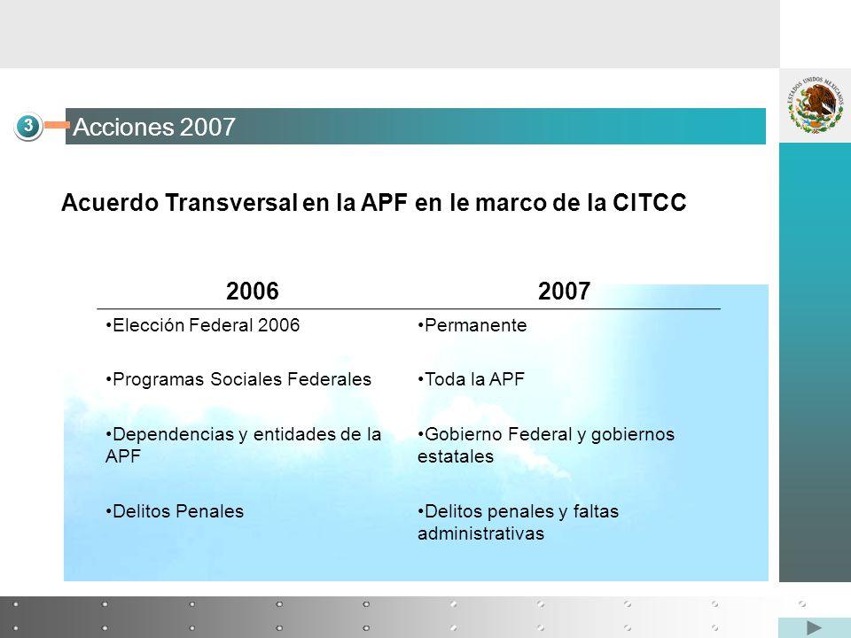Acuerdo Transversal en la APF en le marco de la CITCC 3 Acciones 2007 20062007 Elección Federal 2006 Programas Sociales Federales Dependencias y entidades de la APF Delitos Penales Permanente Toda la APF Gobierno Federal y gobiernos estatales Delitos penales y faltas administrativas