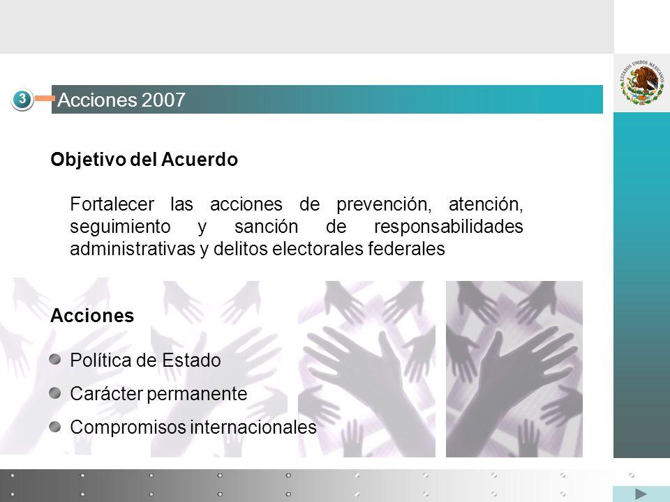 3 Acciones 2007 Objetivo del Acuerdo Fortalecer las acciones de prevención, atención, seguimiento y sanción de responsabilidades administrativas y delitos electorales federales Acciones Política de Estado Carácter permanente Compromisos internacionales