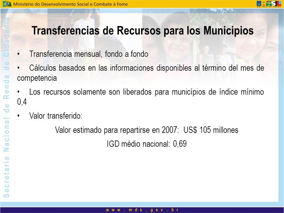 Transferencias de Recursos para los Municipios Transferencia mensual, fondo a fondo Cálculos basados en las informaciones disponibles al término del m