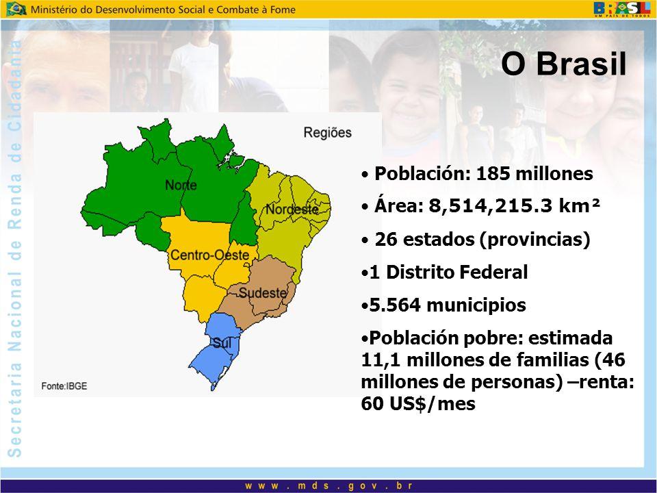 O Brasil Población: 185 millones Área: 8,514,215.3 km² 26 estados (provincias) 1 Distrito Federal 5.564 municipios Población pobre: estimada 11,1 mill