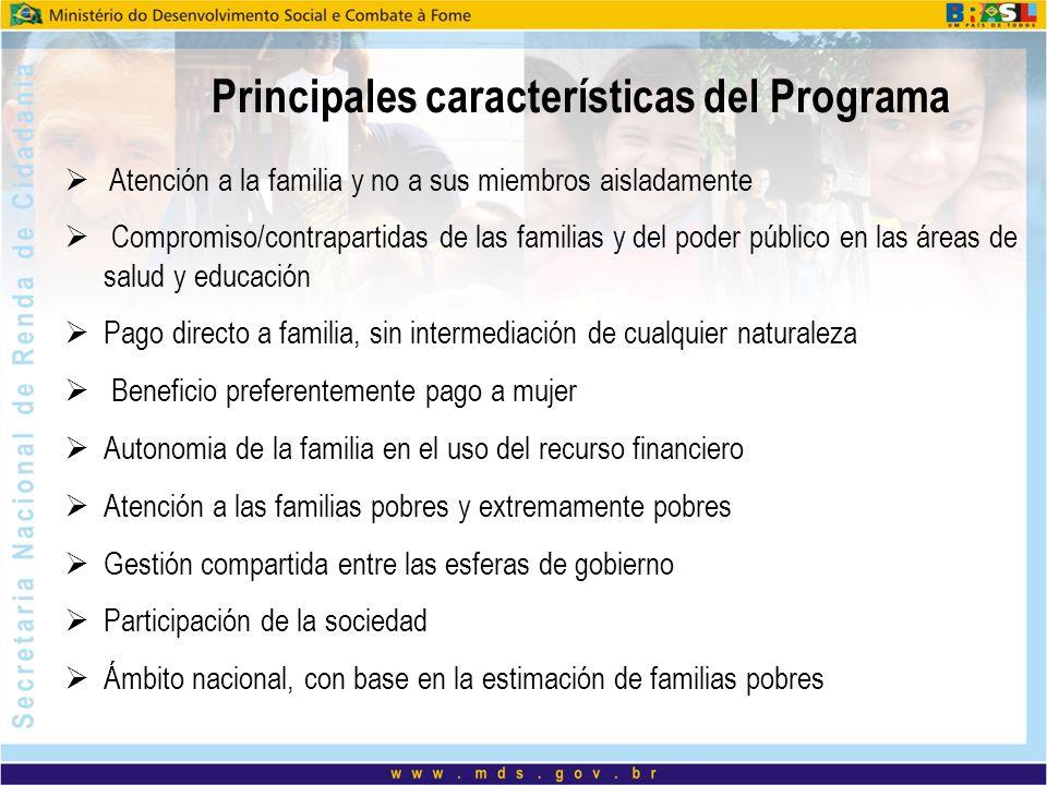 Principales características del Programa Atención a la familia y no a sus miembros aisladamente Compromiso/contrapartidas de las familias y del poder