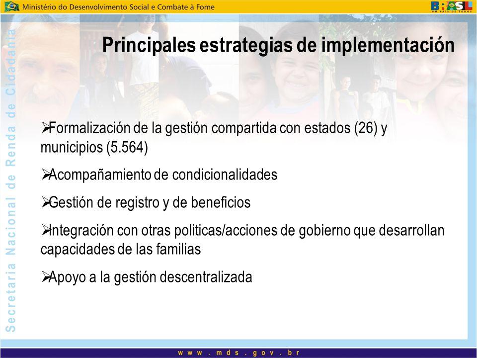 Principales estrategias de implementación Formalización de la gestión compartida con estados (26) y municipios (5.564) Acompañamiento de condicionalid