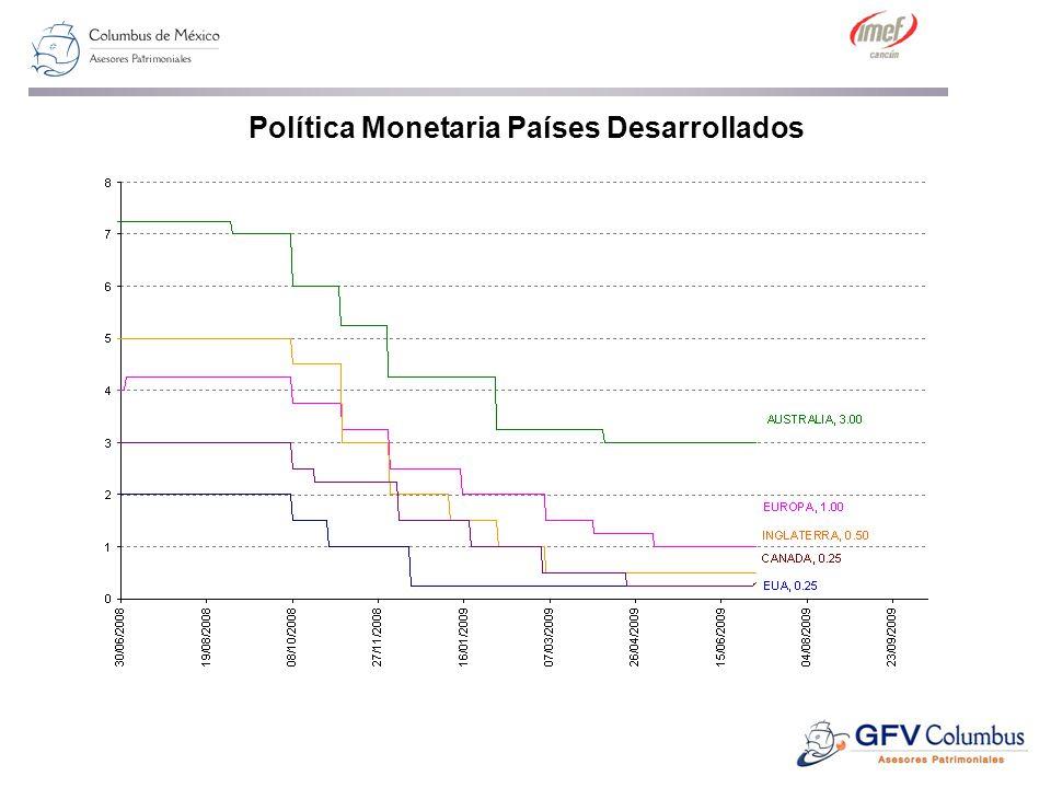 Política Monetaria Países Desarrollados