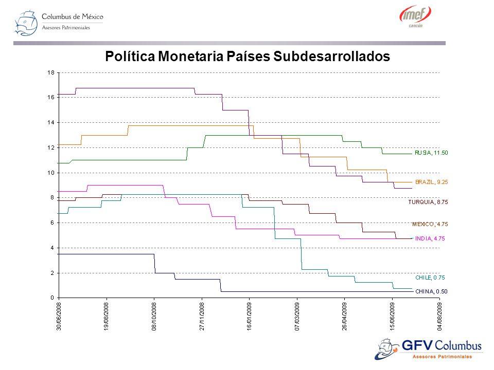 Política Monetaria Países Subdesarrollados