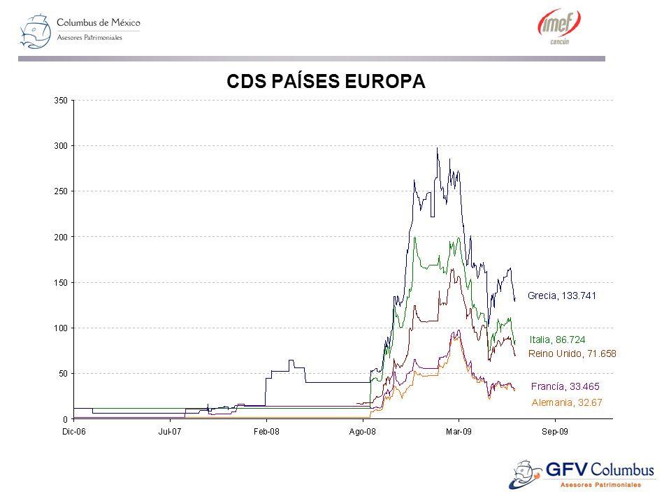 CDS PAÍSES EUROPA