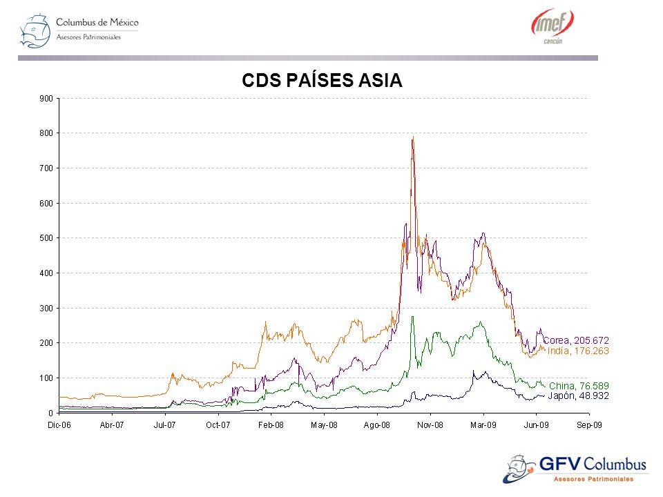 CDS PAÍSES ASIA