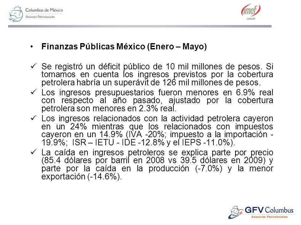 Finanzas Públicas México (Enero – Mayo) Se registró un déficit público de 10 mil millones de pesos.