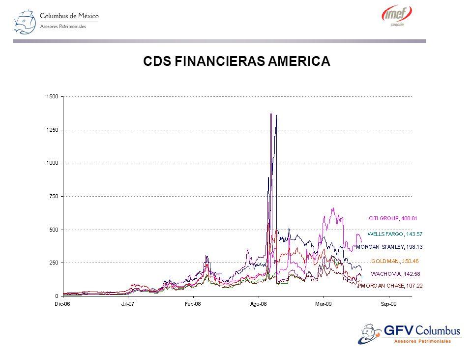 CDS FINANCIERAS EUROPEAS