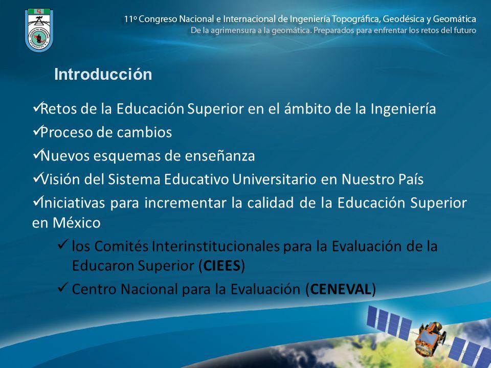 Introducción Retos de la Educación Superior en el ámbito de la Ingeniería Proceso de cambios Nuevos esquemas de enseñanza Visión del Sistema Educativo Universitario en Nuestro País Iniciativas para incrementar la calidad de la Educación Superior en México los Comités Interinstitucionales para la Evaluación de la Educaron Superior (CIEES) Centro Nacional para la Evaluación (CENEVAL)