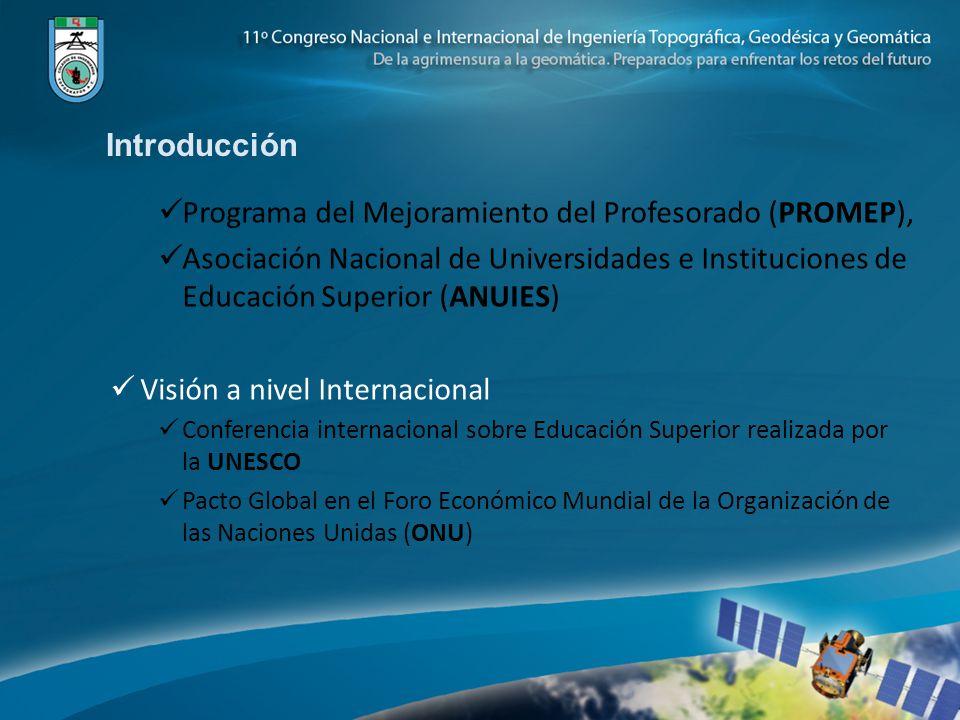 Introducción Programa del Mejoramiento del Profesorado (PROMEP), Asociación Nacional de Universidades e Instituciones de Educación Superior (ANUIES) Visión a nivel Internacional Conferencia internacional sobre Educación Superior realizada por la UNESCO Pacto Global en el Foro Económico Mundial de la Organización de las Naciones Unidas (ONU)