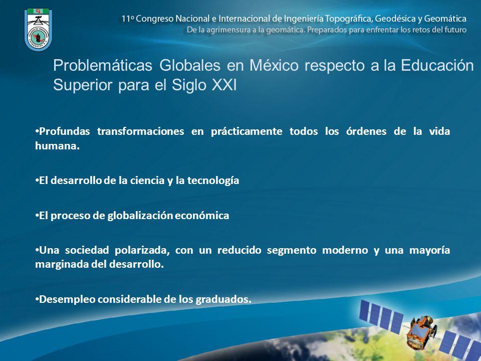 Problemáticas Globales en México respecto a la Educación Superior para el Siglo XXI Profundas transformaciones en prácticamente todos los órdenes de la vida humana.
