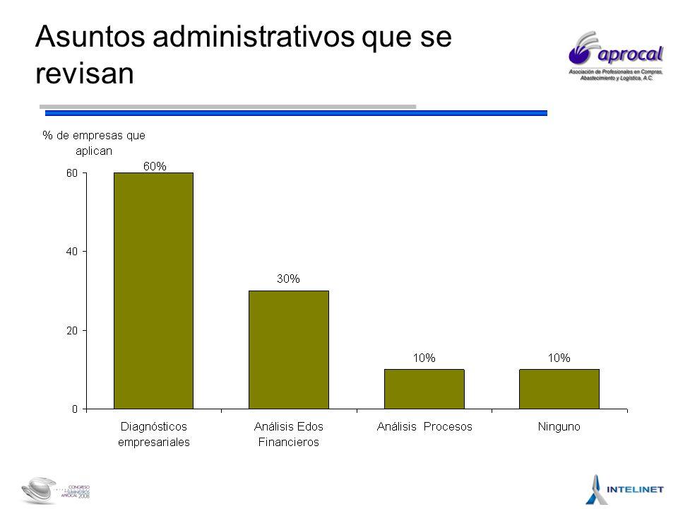 Asuntos administrativos que se revisan