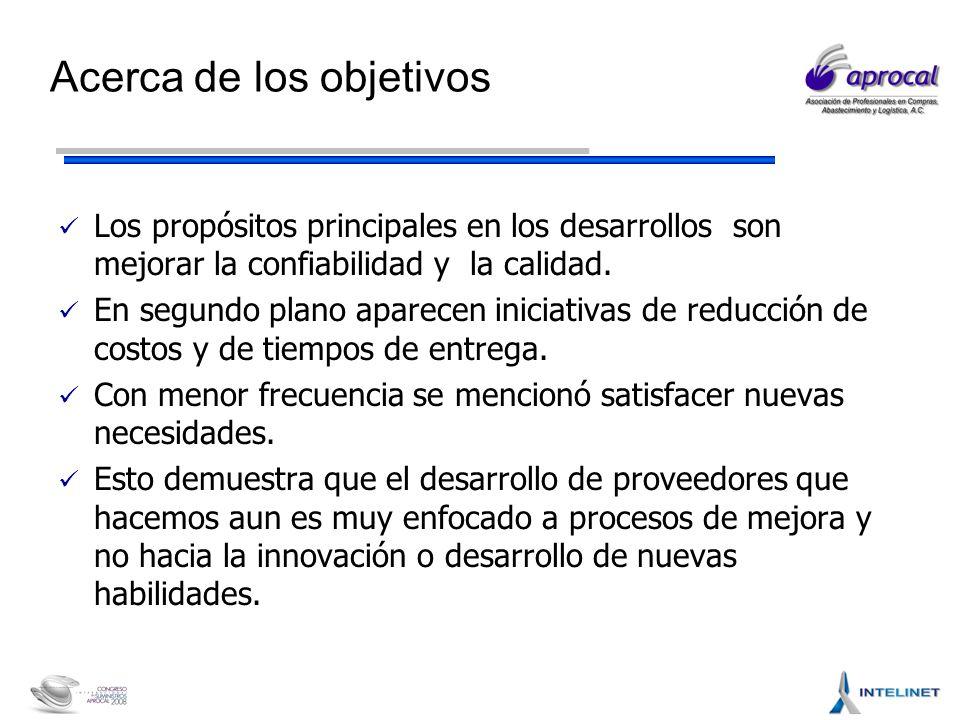 Acerca de los objetivos Los propósitos principales en los desarrollos son mejorar la confiabilidad y la calidad.