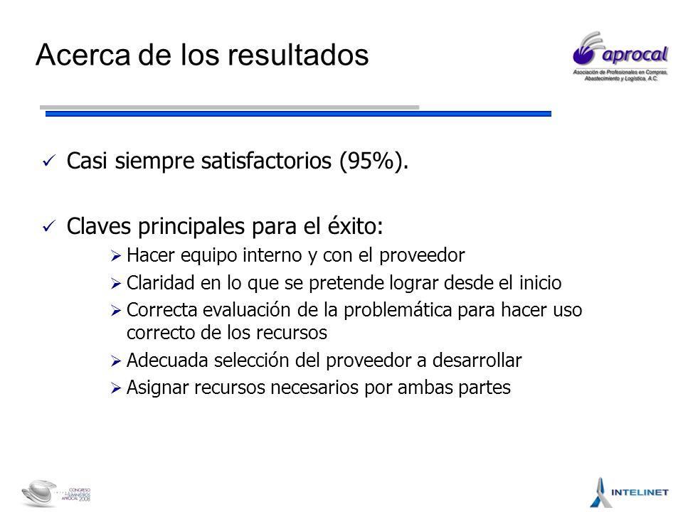 Acerca de los resultados Casi siempre satisfactorios (95%).