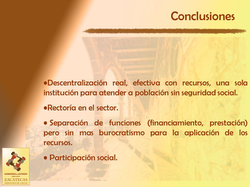 Conclusiones Descentralización real, efectiva con recursos, una sola institución para atender a población sin seguridad social.