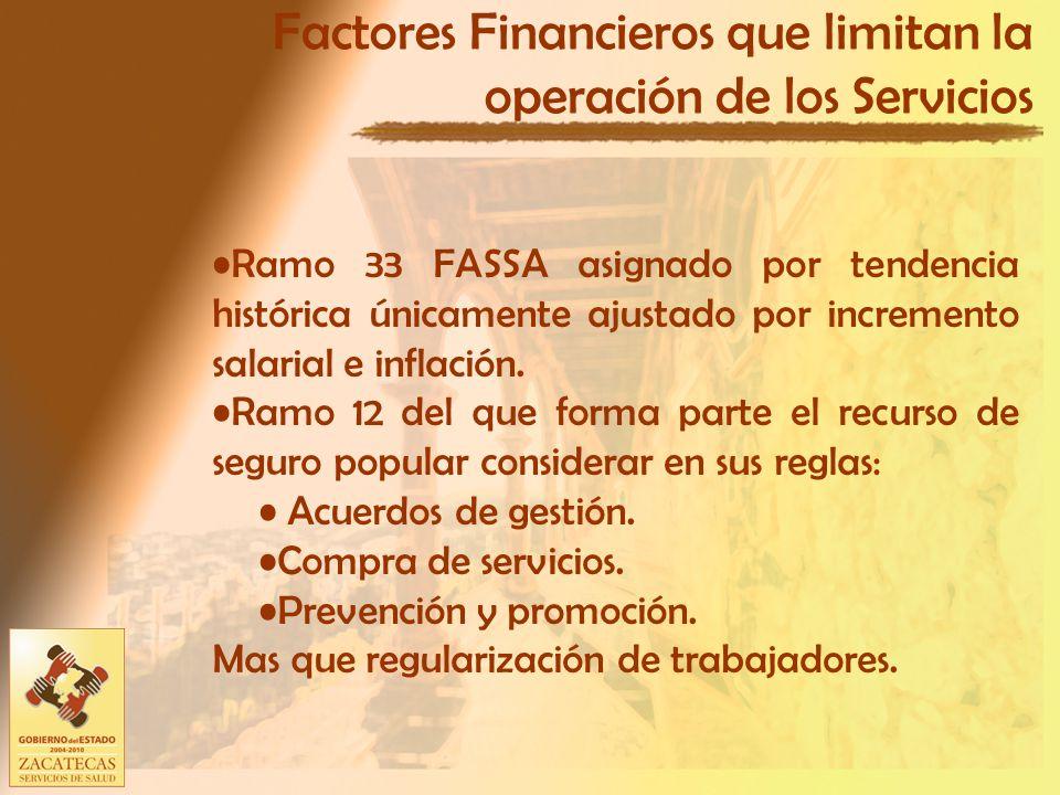 Factores Financieros que limitan la operación de los Servicios Ramo 33 FASSA asignado por tendencia histórica únicamente ajustado por incremento salarial e inflación.
