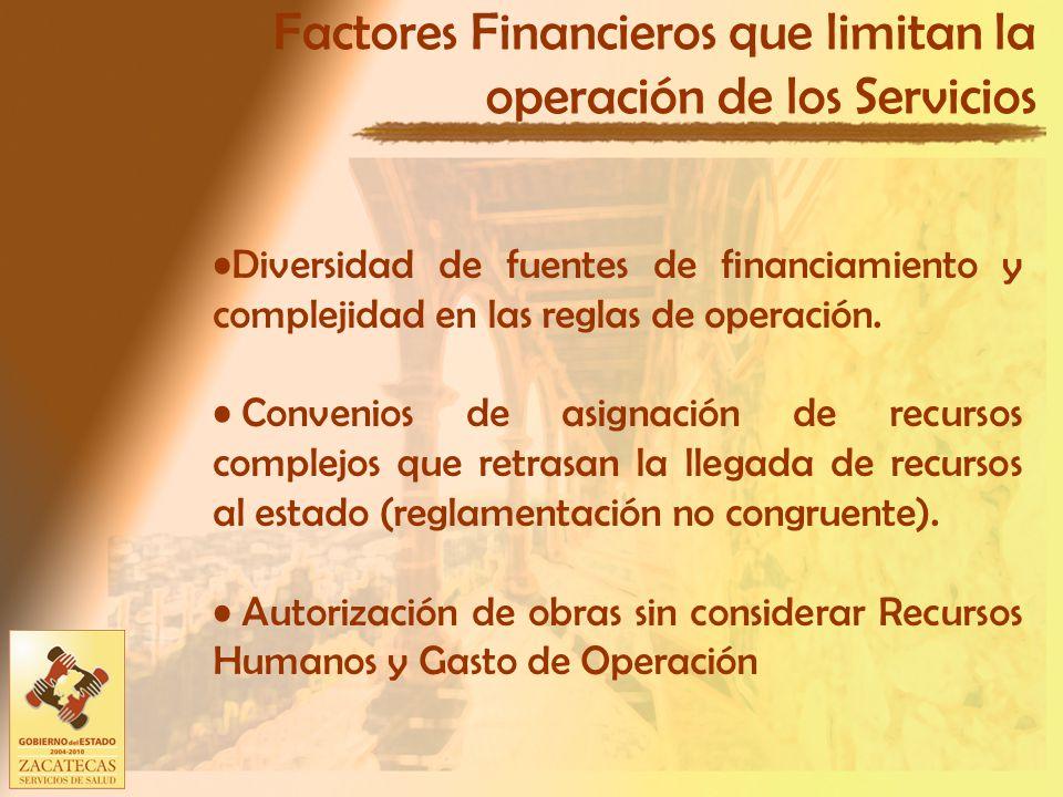 Factores Financieros que limitan la operación de los Servicios Diversidad de fuentes de financiamiento y complejidad en las reglas de operación.