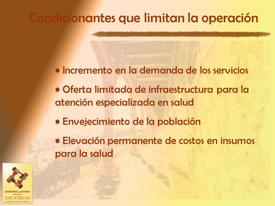 Condicionantes que limitan la operación Incremento en la demanda de los servicios Oferta limitada de infraestructura para la atención especializada en salud Envejecimiento de la población Elevación permanente de costos en insumos para la salud