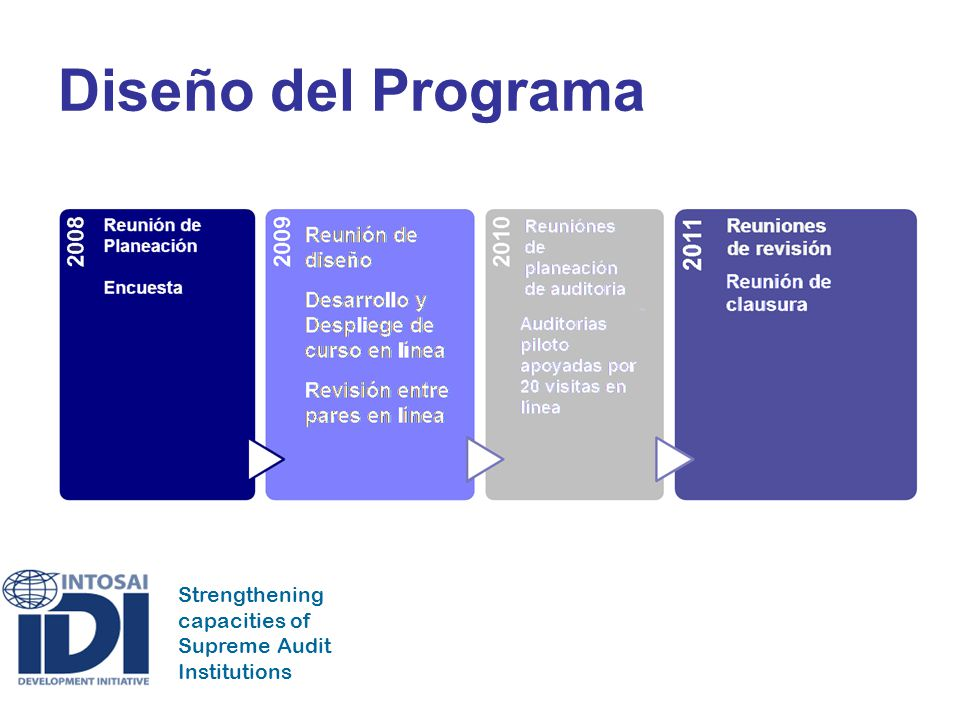 Strengthening capacities of Supreme Audit Institutions Diseño del Programa