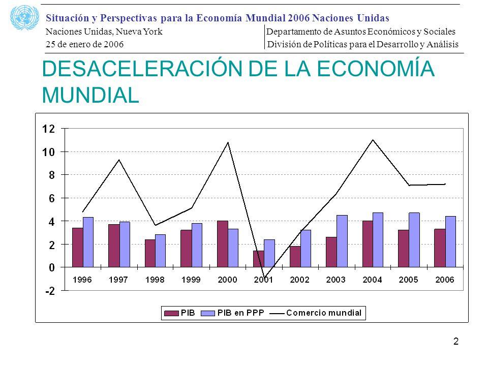 Situación y Perspectivas para la Economía Mundial 2006 Naciones Unidas Naciones Unidas, Nueva York Departamento de Asuntos Económicos y Sociales 25 de enero de 2006 División de Políticas para el Desarrollo y Análisis 2 DESACELERACIÓN DE LA ECONOMÍA MUNDIAL