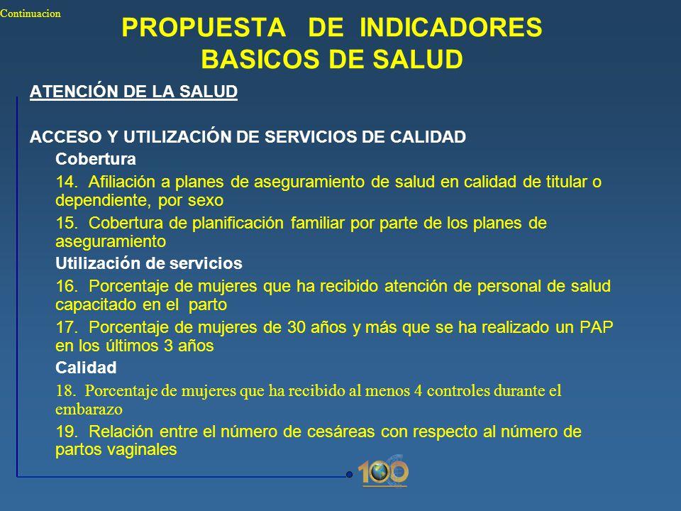 PROPUESTA DE INDICADORES BASICOS DE SALUD ATENCIÓN DE LA SALUD ACCESO Y UTILIZACIÓN DE SERVICIOS DE CALIDAD Cobertura 14. Afiliación a planes de asegu