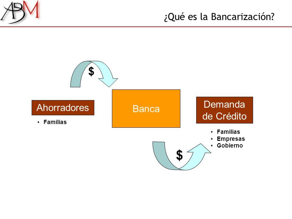 ¿Qué es la Bancarización? Ahorradores Banca Demanda de Crédito Familias Empresas Gobierno $ $