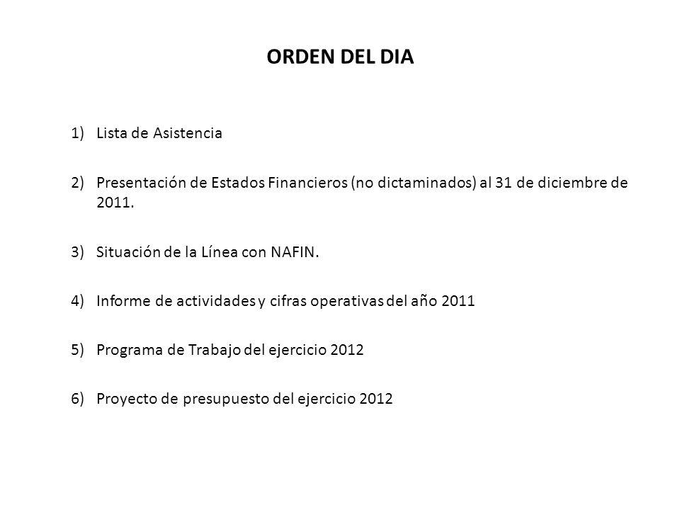 ORDEN DEL DIA 1)Lista de Asistencia 2)Presentación de Estados Financieros (no dictaminados) al 31 de diciembre de 2011. 3)Situación de la Línea con NA