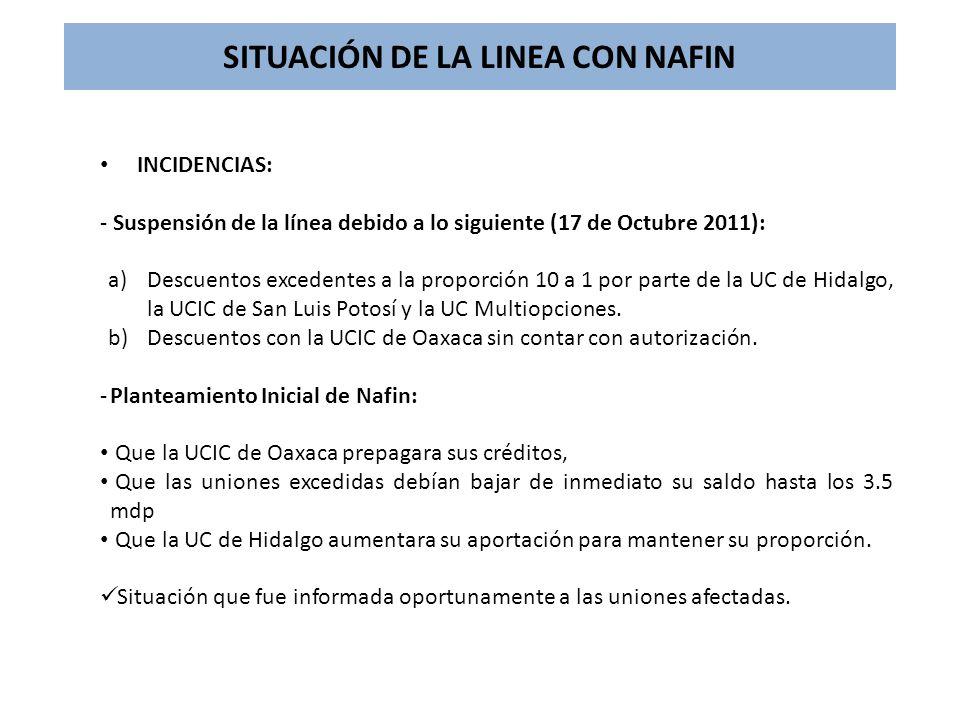 SITUACIÓN DE LA LINEA CON NAFIN INCIDENCIAS: - Suspensión de la línea debido a lo siguiente (17 de Octubre 2011): a)Descuentos excedentes a la proporción 10 a 1 por parte de la UC de Hidalgo, la UCIC de San Luis Potosí y la UC Multiopciones.