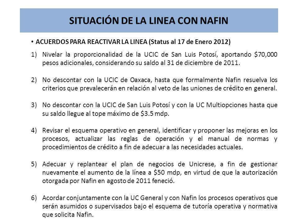 SITUACIÓN DE LA LINEA CON NAFIN ACUERDOS PARA REACTIVAR LA LINEA (Status al 17 de Enero 2012) 1)Nivelar la proporcionalidad de la UCIC de San Luis Pot