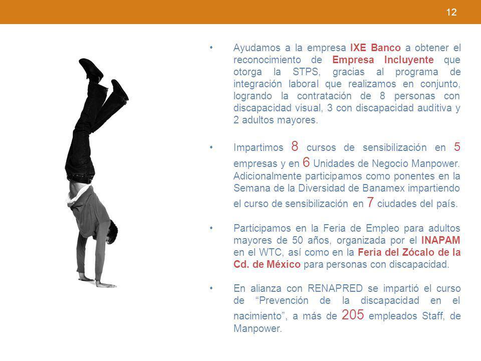 12 Ayudamos a la empresa IXE Banco a obtener el reconocimiento de Empresa Incluyente que otorga la STPS, gracias al programa de integración laboral qu