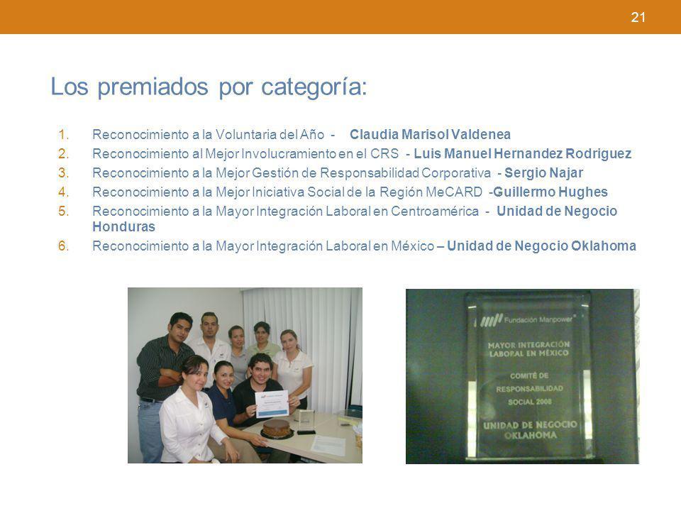 21 Los premiados por categoría: 1.Reconocimiento a la Voluntaria del Año - Claudia Marisol Valdenea 2.Reconocimiento al Mejor Involucramiento en el CR
