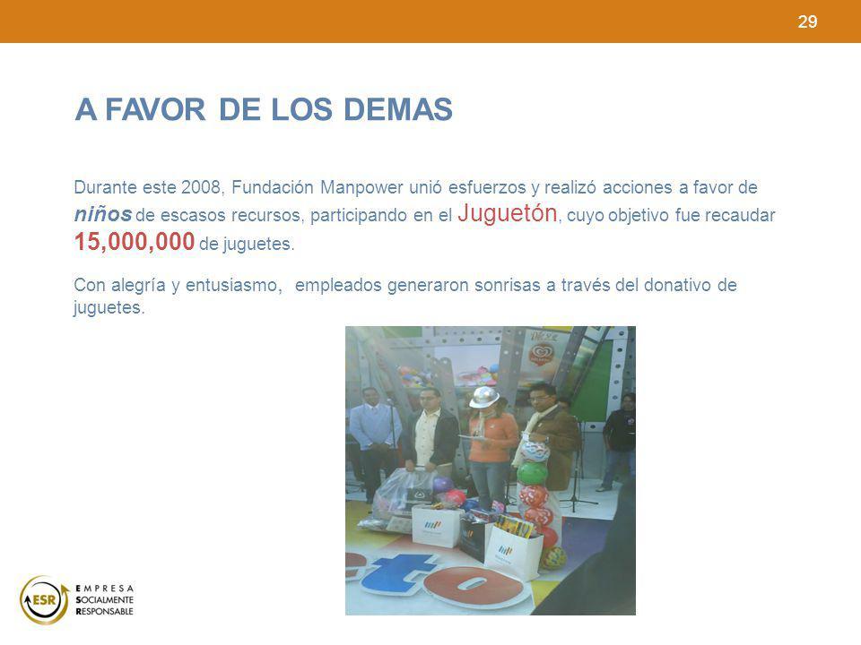 29 Durante este 2008, Fundación Manpower unió esfuerzos y realizó acciones a favor de niños de escasos recursos, participando en el Juguetón, cuyo obj